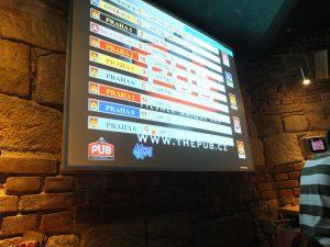 tap scoreboard