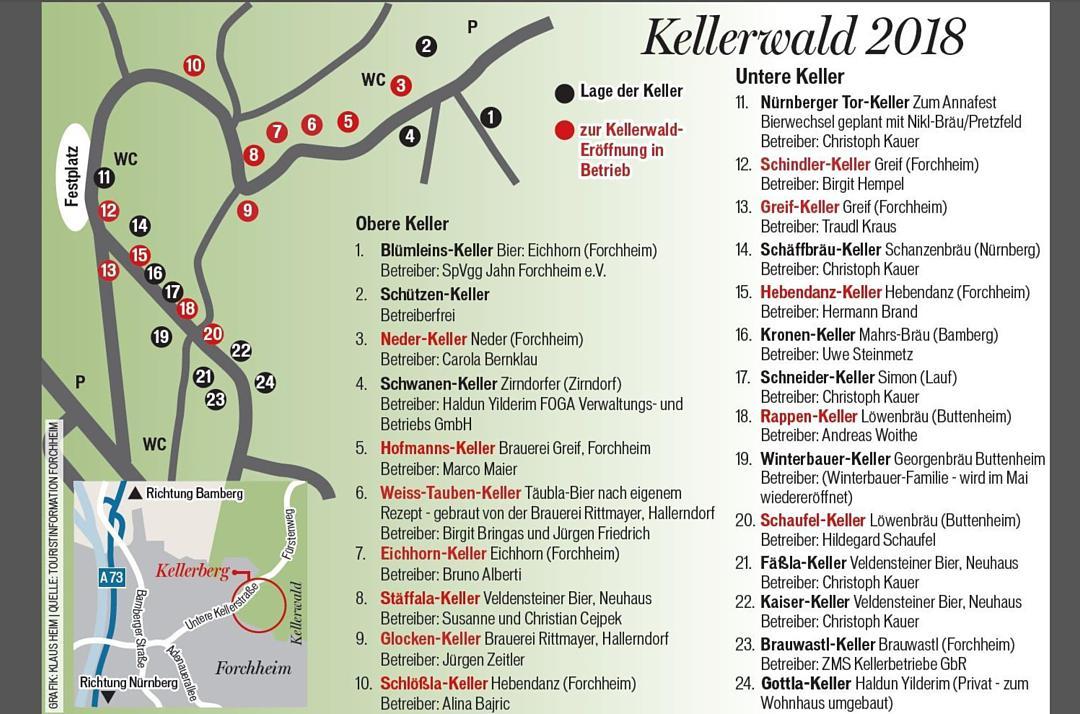 Keller Map